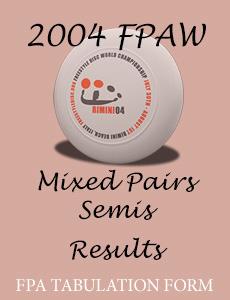 2004 FPAW Mixed Pairs Semis