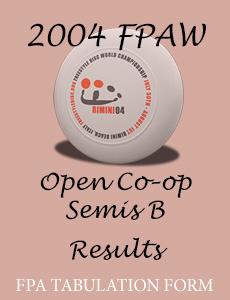 2004 FPAW Open Co-op Semis B