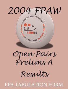 2004 FPAW Open Pairs Prelims A