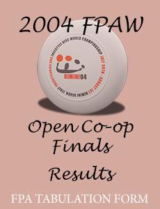 2004 FPAW Open Co-op Finals