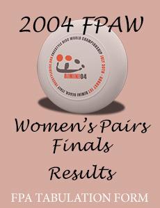 2004 FPAW Women's Pairs Finals