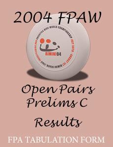 2004 FPAW Open Pairs Prelims C