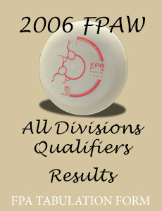 2006 FPAW All Divisions Qualifiers