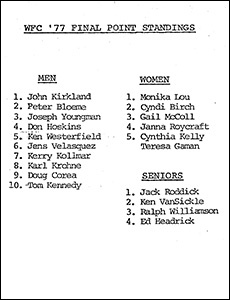 1977 WFC Results