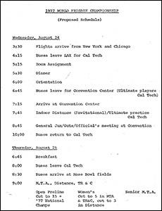 1977 WFC Schedule